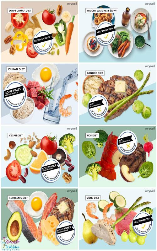 رژیم های غذایی لاغری
