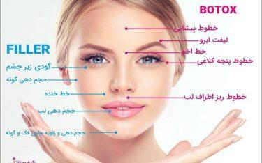 بوتاکس و پرکننده های پوستی _ تفاوت بین آن ها در چیست؟